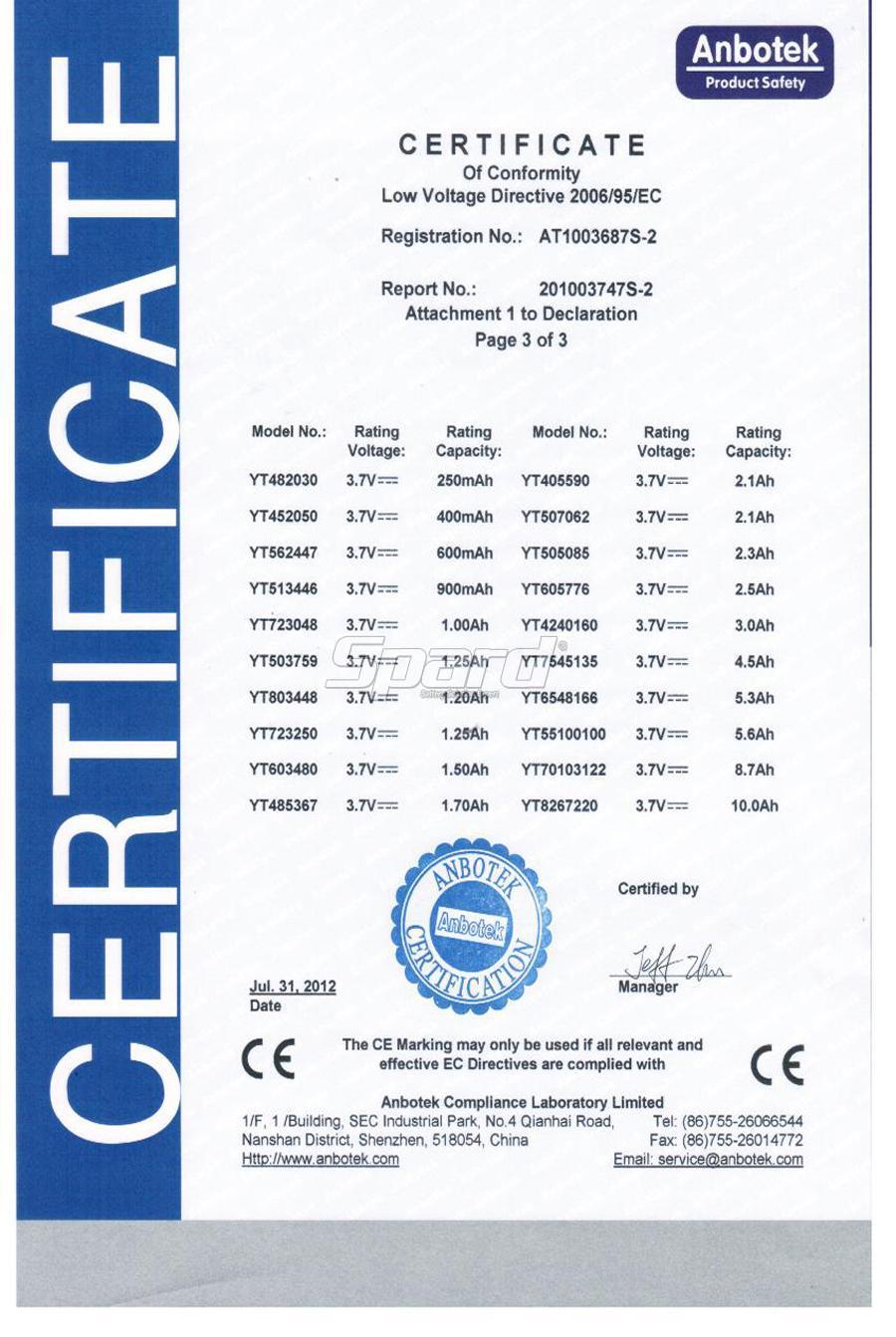 CEリチウムポリマー-IEC 2/3