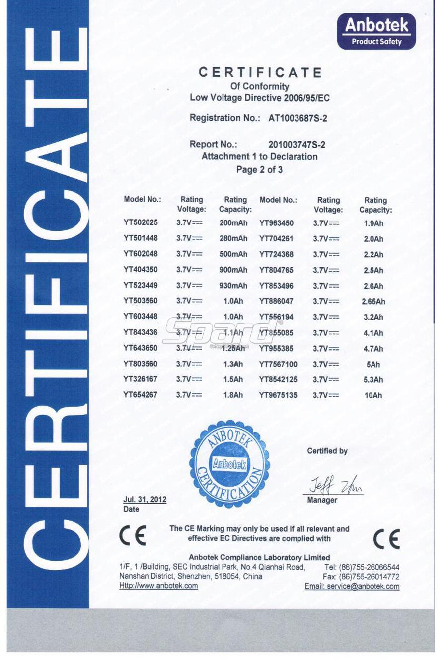 CE Lithium Polymer-IEC 3/3